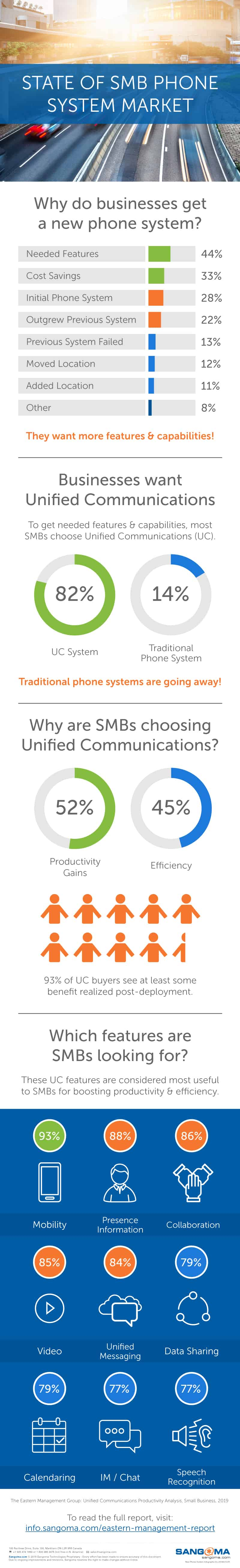 Acquiring a New Phone System Downloadable Infographic