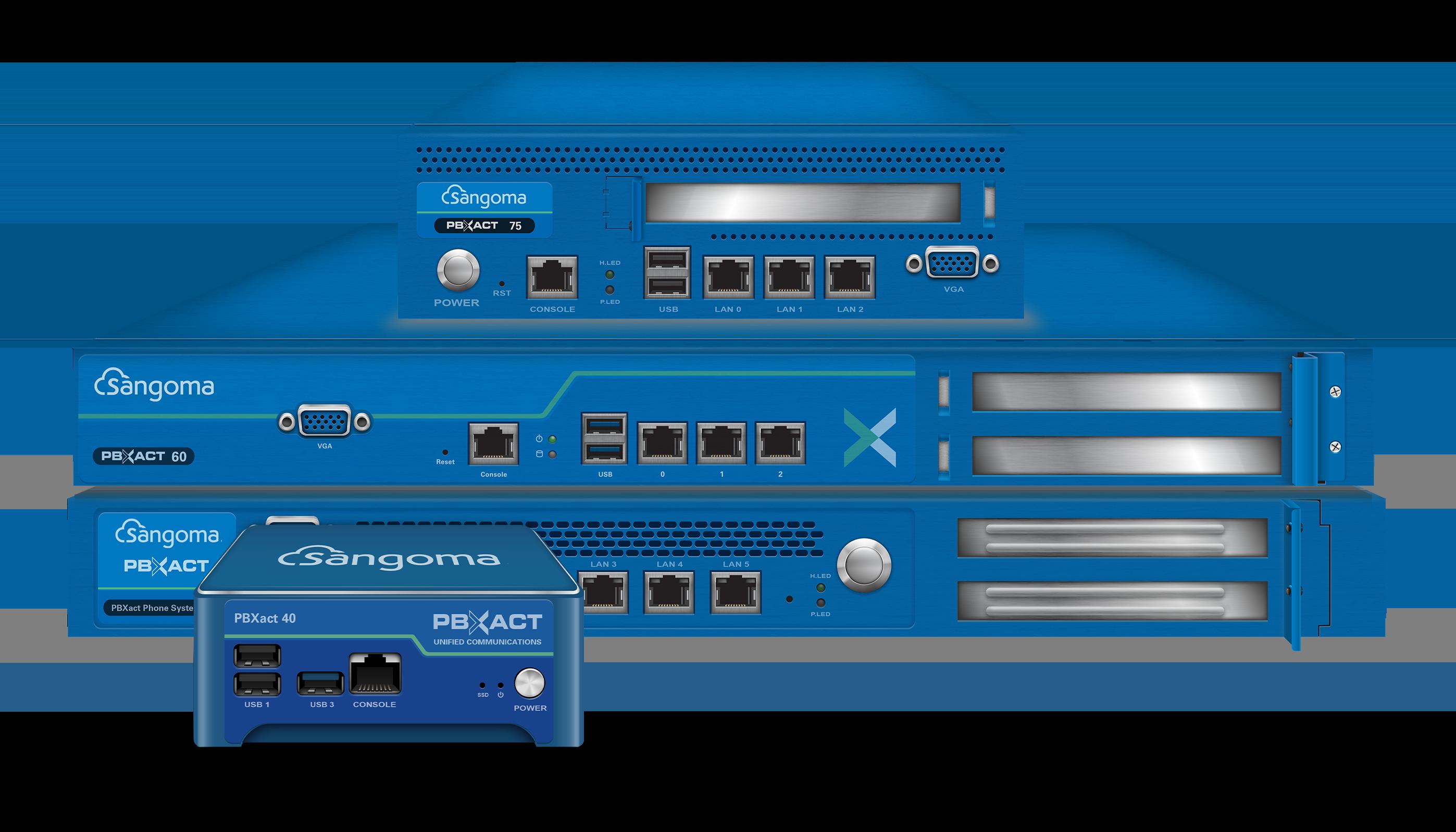 PBXact Appliance Bundle