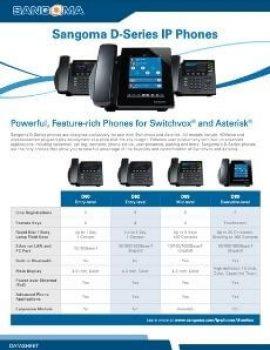 D-Series IP Phones Datasheet