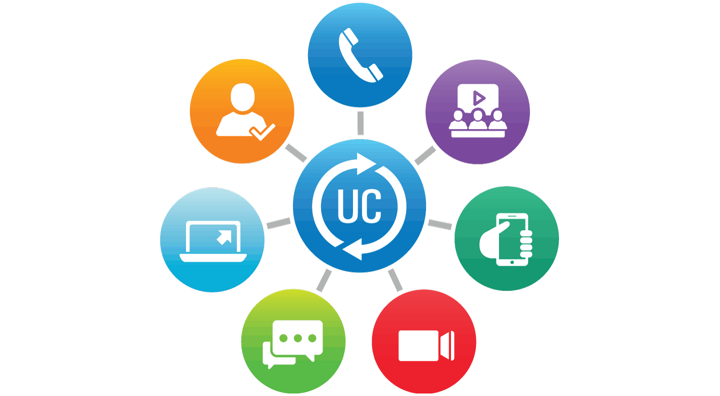 Unified Communications Icons for Social Thumbnail