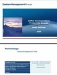 Unified Communications Productivity Analysis